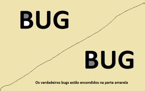 BugSoftware