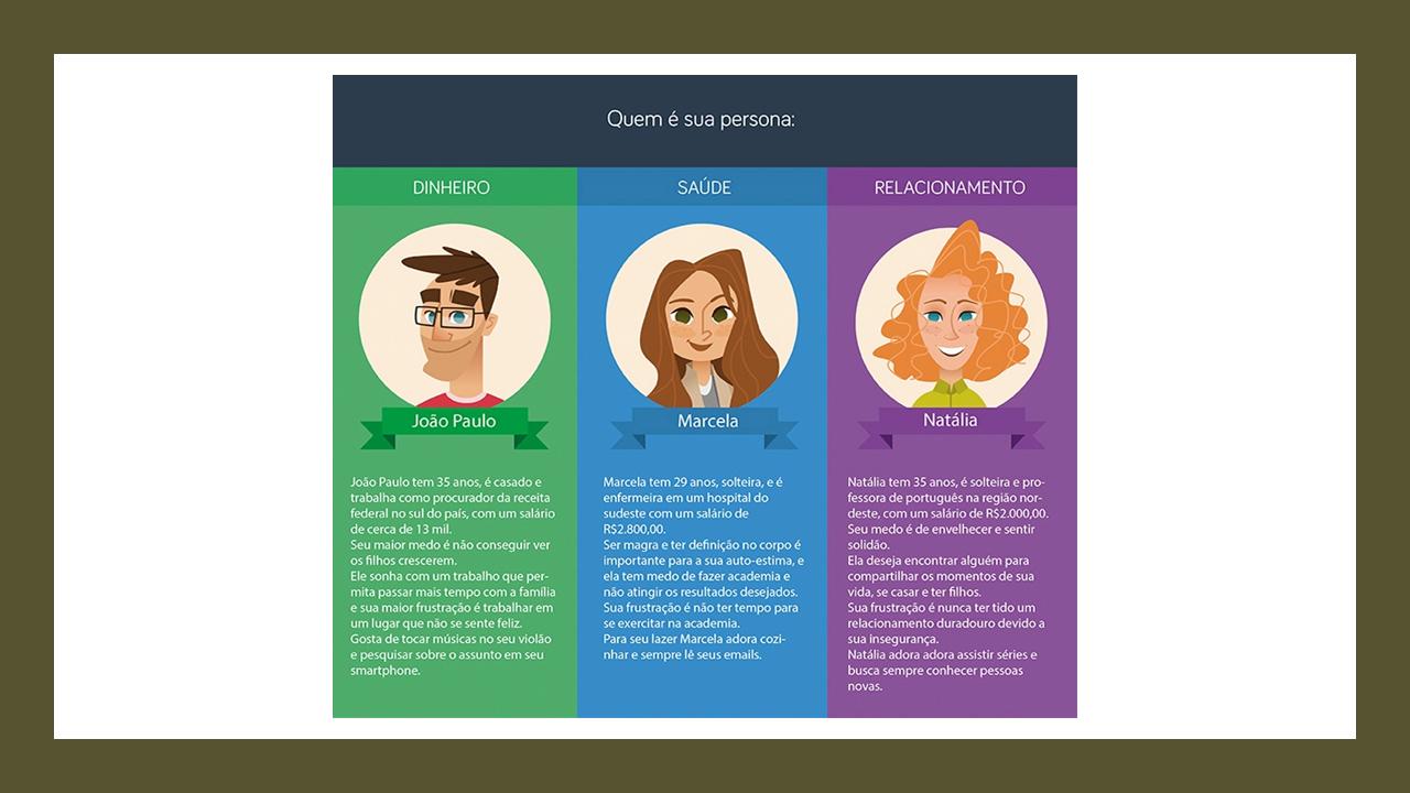 Introducaoa_personas_Fevereiro_2020_v02-exemplos-personas-imagem