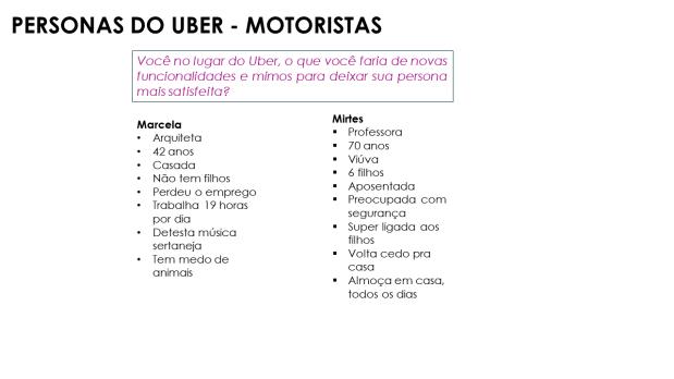 Introducaoa_personas_Fevereiro_2020_v02-personas-motoristas-uber-imagem