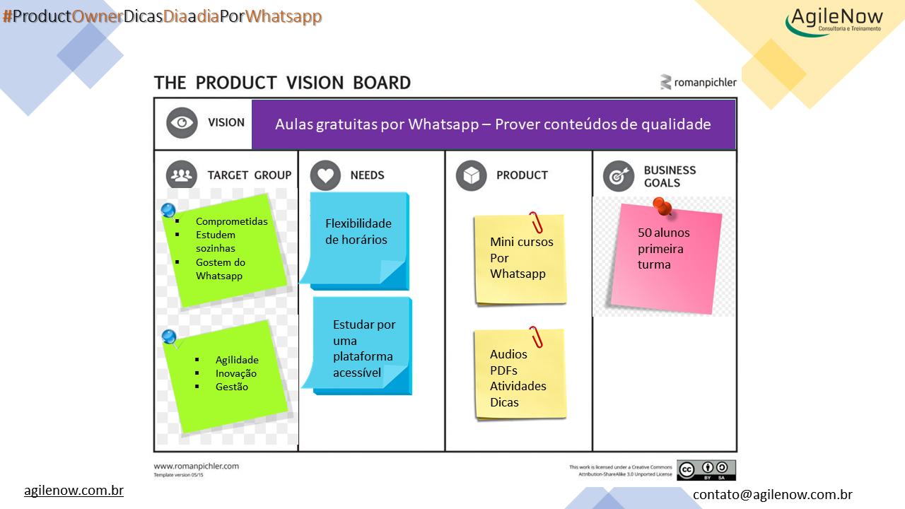 ProductOwnerDicasDiaaDia-mini-curso-por-whatsapp-LIVE-Julho_2020-vision-boar