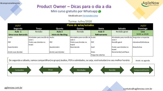 ProductOwnerDicasDiaaDia_Estrutura_mini_curso_Julho_2020_v08-imagem